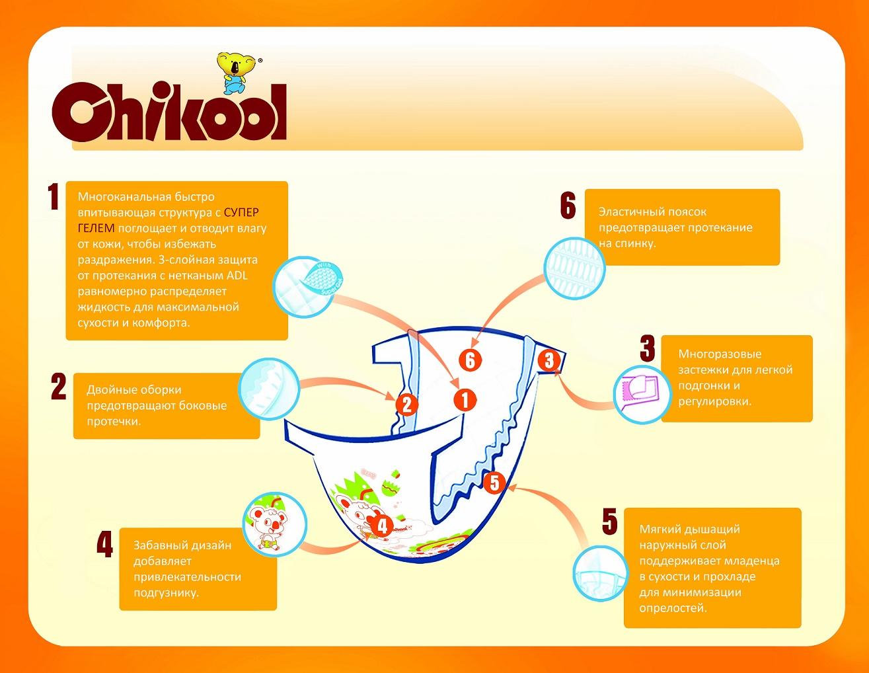 Подгузники Chikool Basic XL