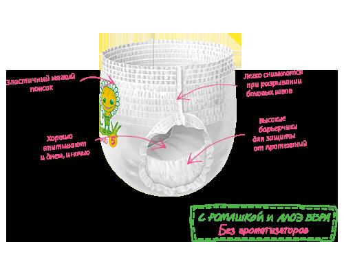Подгузники-трусики Libero Dry Pants