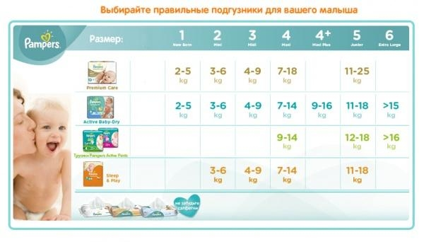 Подгузники Pampers Sleep&Play Размер 4 (Maxi) 8-14 кг, 14 шт. - Pampik - 2